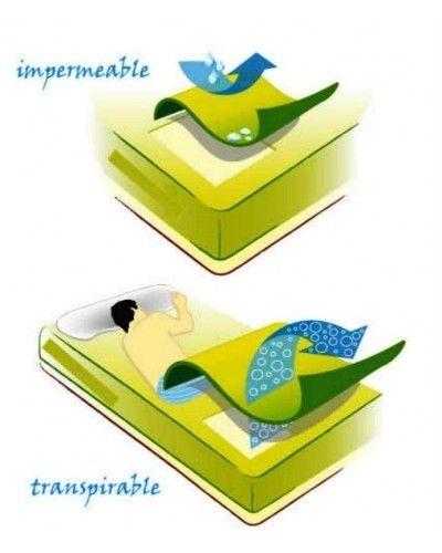 Funda almohada SMARTCEL TENCEL impermeable transpirable 1213-14 Granate